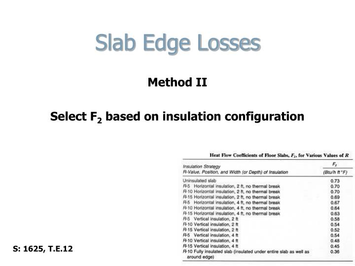 Slab Edge Losses