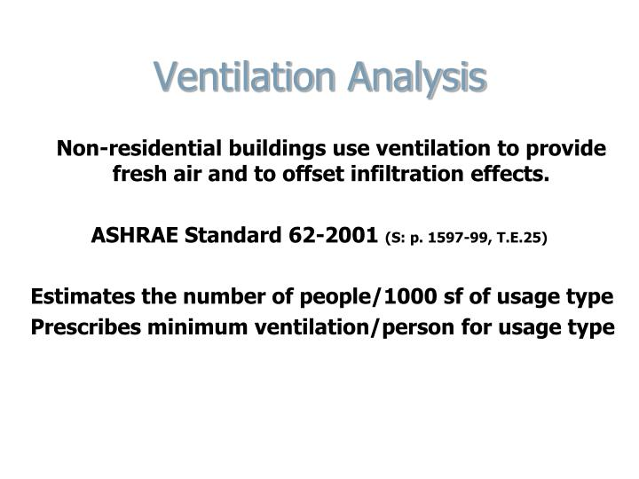 Ventilation Analysis