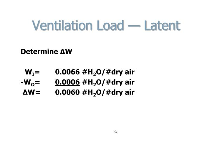 Ventilation Load — Latent