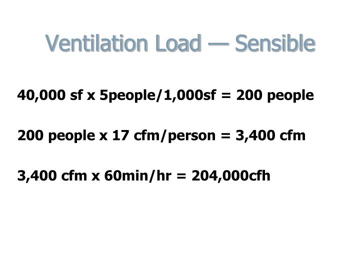 Ventilation Load — Sensible
