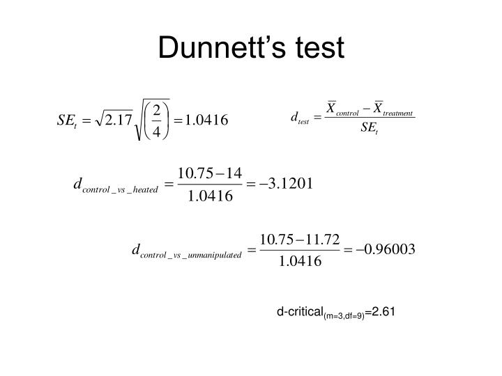 Dunnett's test