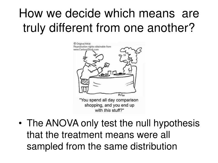 How we decide which means  are truly different from one another?