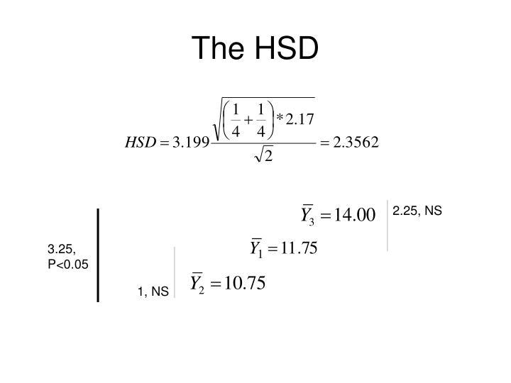 The HSD