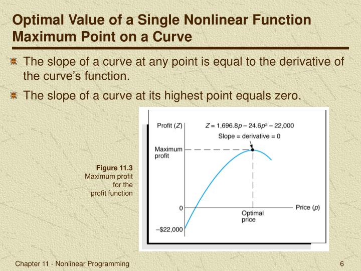 Optimal Value of a Single Nonlinear Function