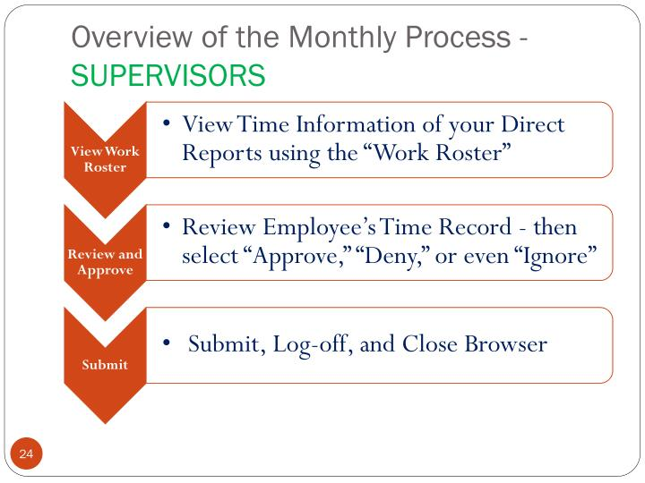 Overview of the Monthly Process -