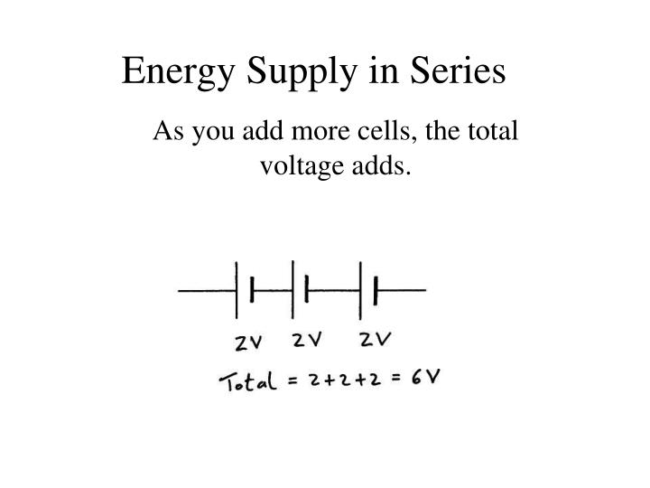 Energy Supply in Series
