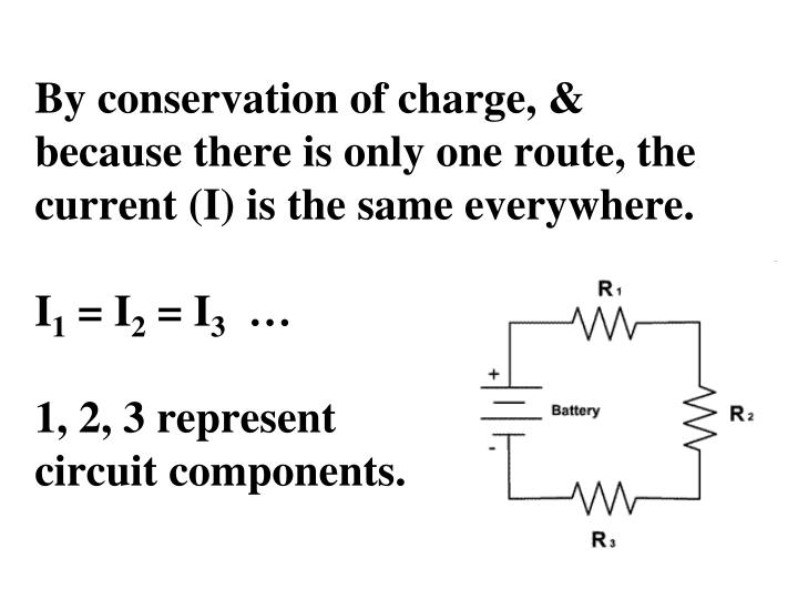 By conservation of charge, & because there is only one route, the current (I) is the same everywhere...