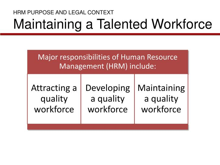 HRM Purpose and Legal Context