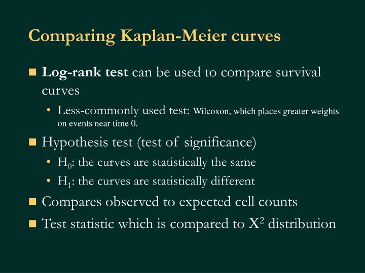 Comparing Kaplan-Meier curves