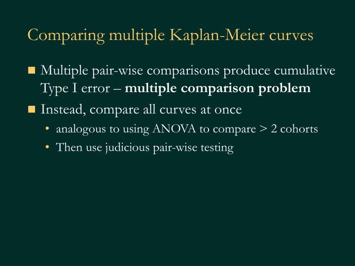 Comparing multiple Kaplan-Meier curves