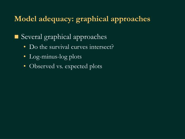Model adequacy: graphical approaches