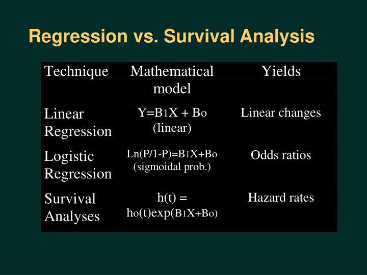 Regression vs. Survival Analysis