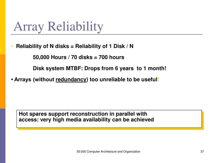 Array Reliability