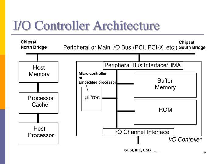I/O Controller Architecture