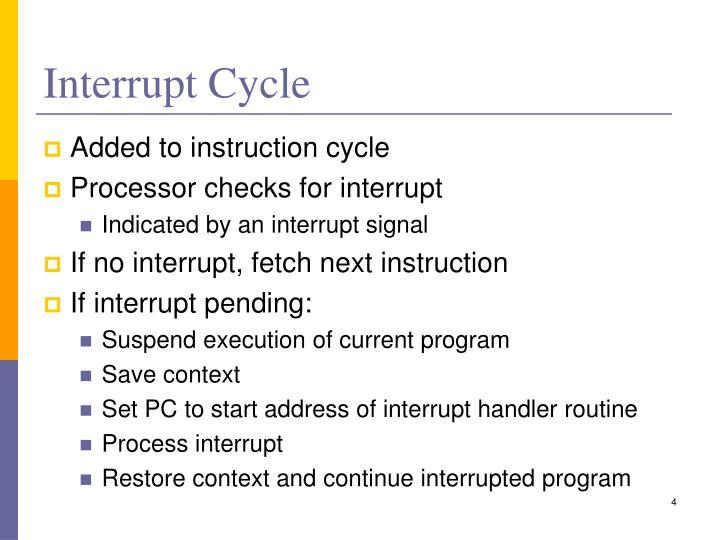 Interrupt Cycle