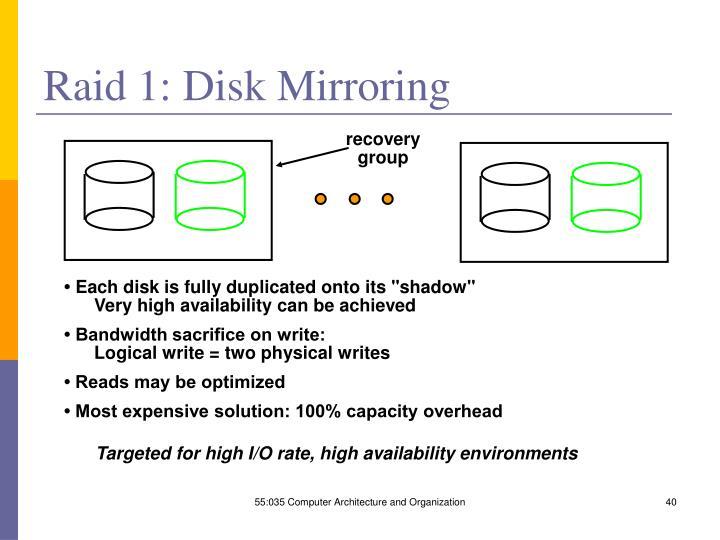 Raid 1: Disk Mirroring