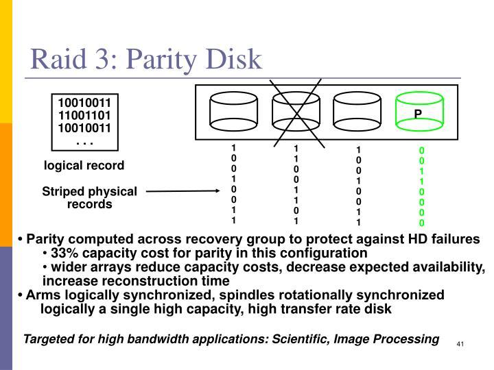 Raid 3: Parity Disk