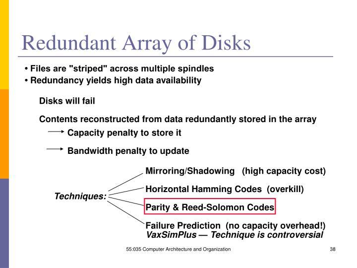 Redundant Array of Disks
