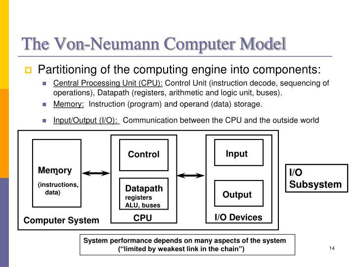 The Von-Neumann Computer Model