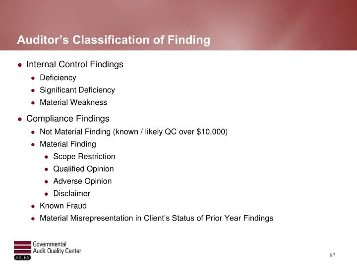 Auditor's Classification of Finding