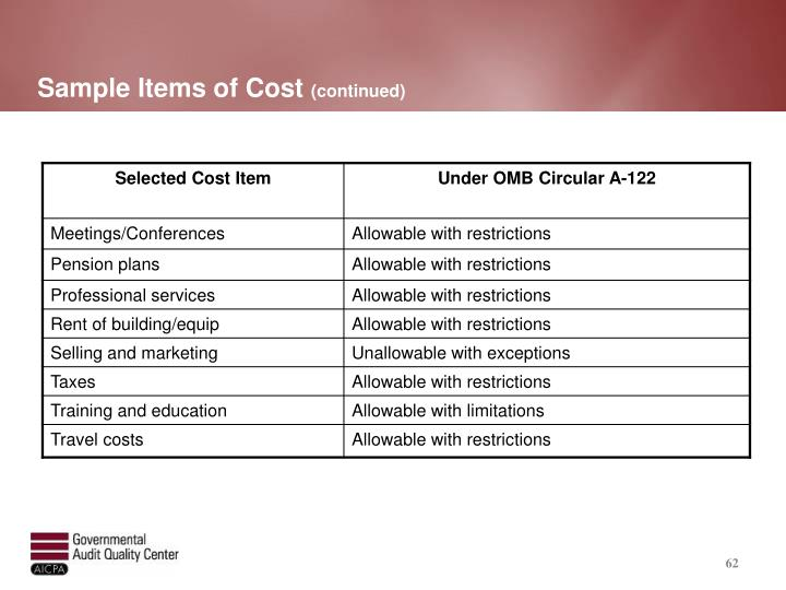 Sample Items of Cost