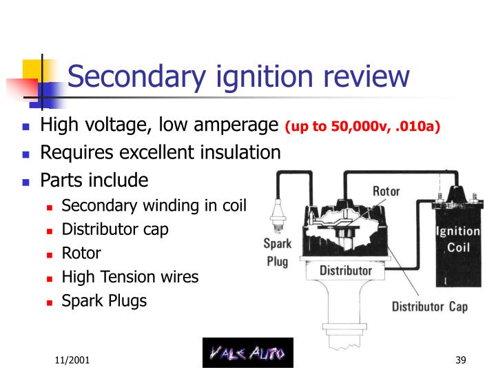 Secondary ignition review