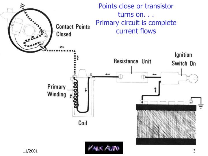 Points close or transistor
