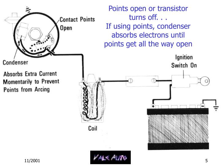 Points open or transistor
