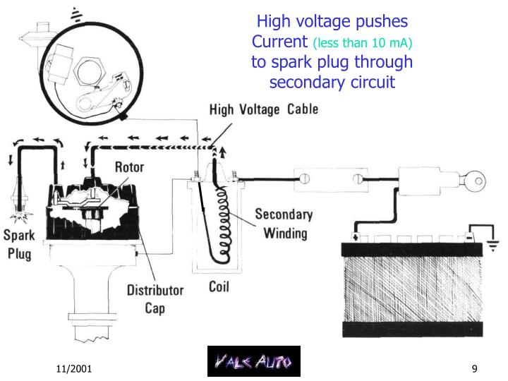 High voltage pushes