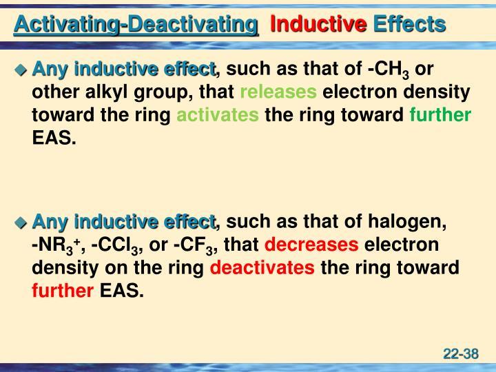 Activating-Deactivating