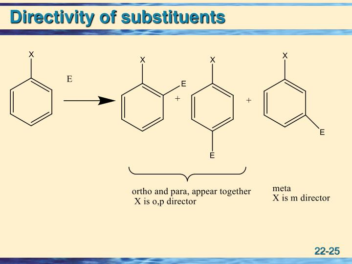 Directivity of substituents