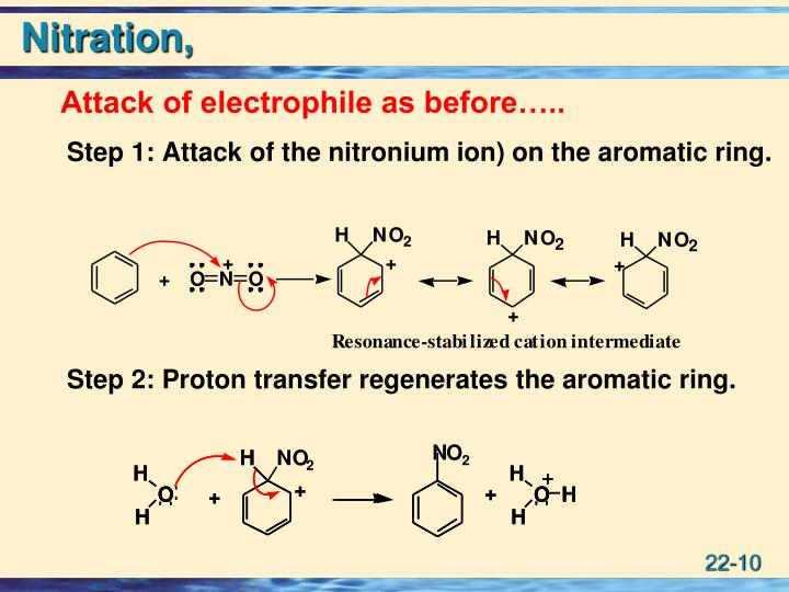 Nitration,