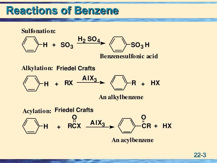 Reactions of Benzene