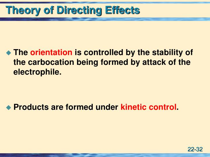 Theory of Directing Effects