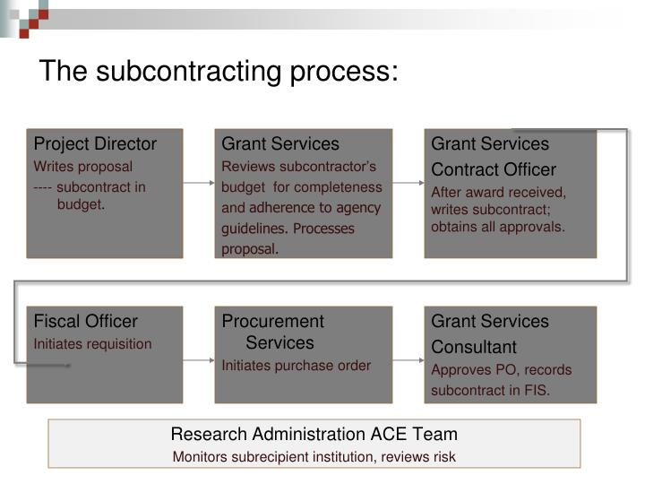 The subcontracting process: