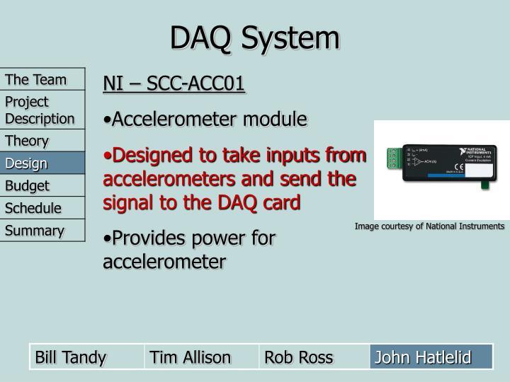DAQ System