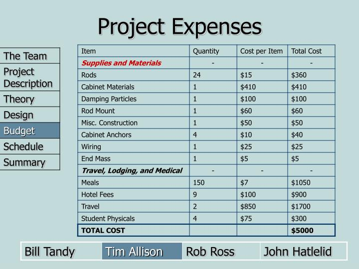 Project Expenses