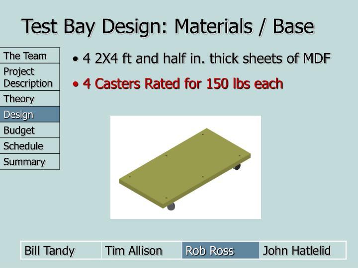 Test Bay Design: Materials / Base