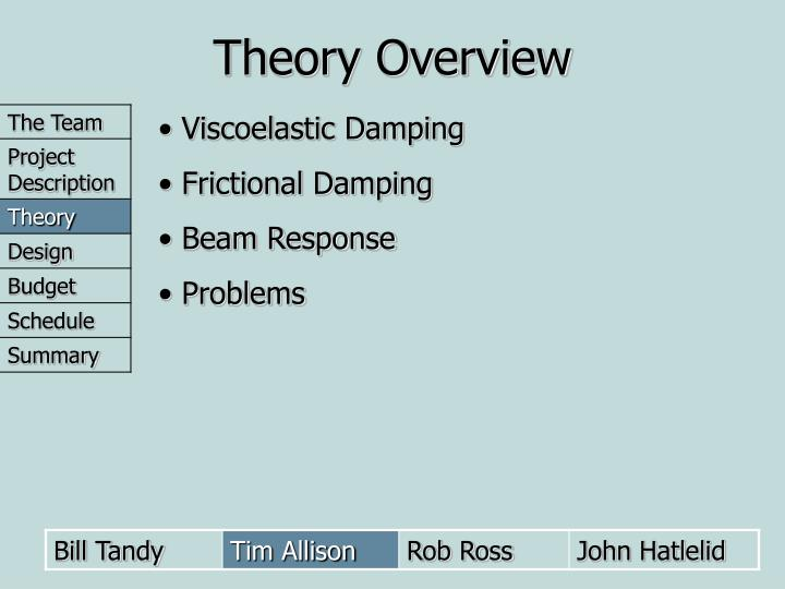 Theory Overview