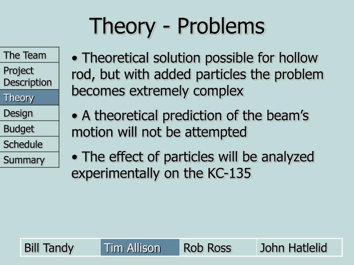 Theory - Problems