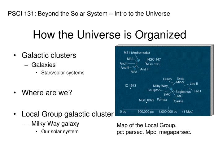 How the Universe is Organized