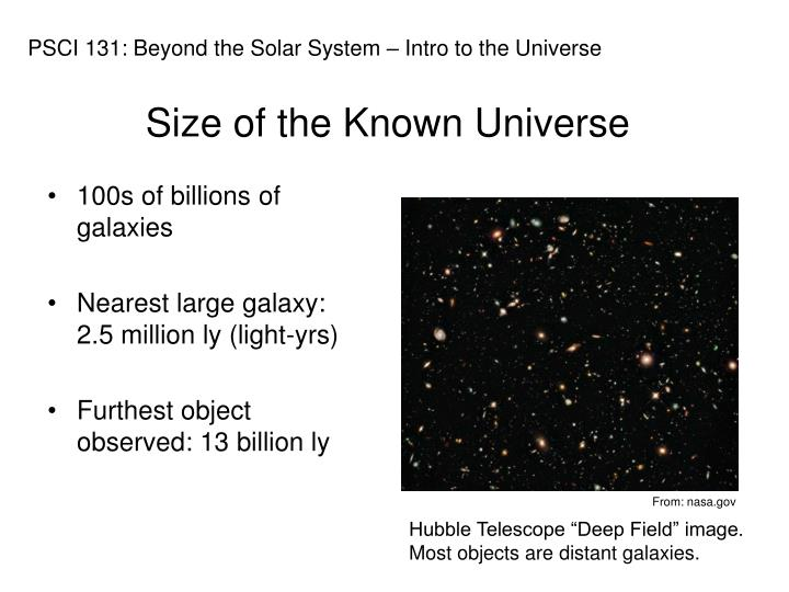 Size of the Known Universe
