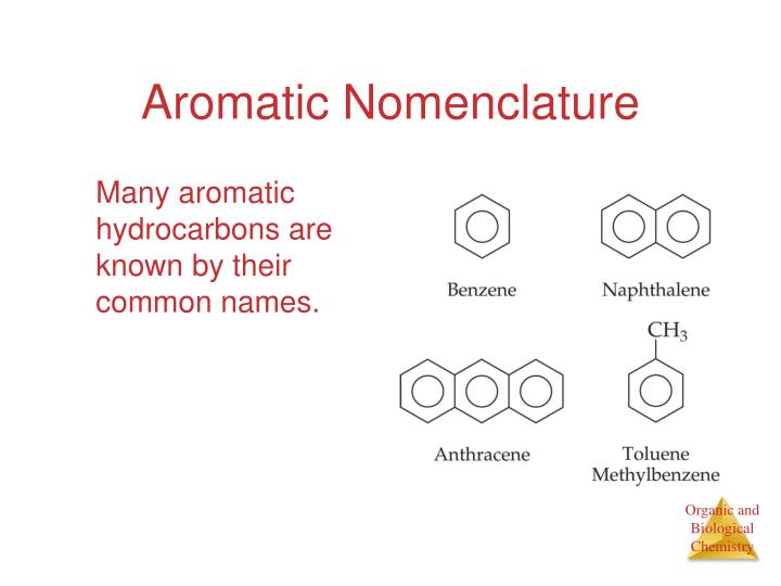 Aromatic Nomenclature