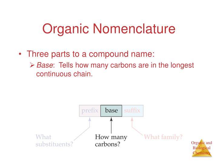 Organic Nomenclature