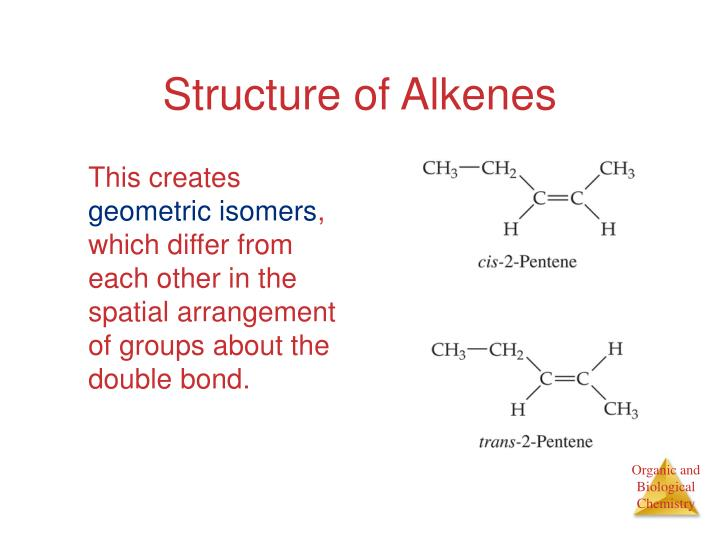 Structure of Alkenes