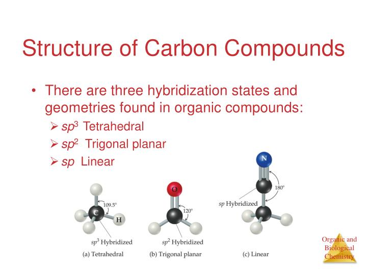 Structure of carbon compounds