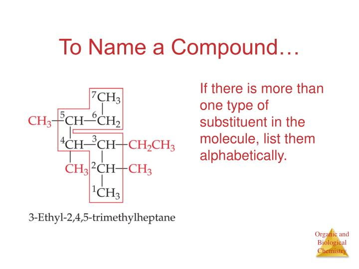 To Name a Compound…