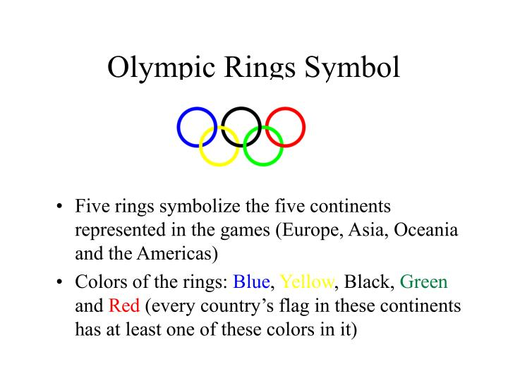 Olympic Rings Symbol