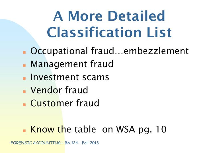 A More Detailed Classification List