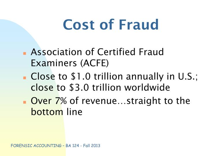 Cost of Fraud
